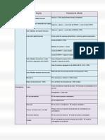 KPIs Indispensables en el Departamento RR.HH.