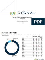 90813 Cygnal-Nationwide-Suburban_Females-Toplines