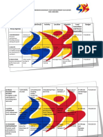 Comprehensive Barangay Youth Development Plan (Cbydp)
