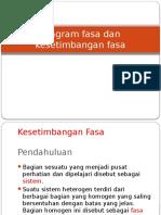 Keseimbangan_fasa