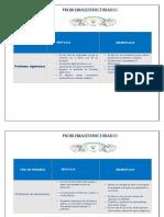 Problemas Estructurados (Foro Semana 5 y 6) - Pensamiento Algorítmico- EIDER OCORO CUERO.pdf