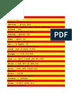 Diccionario Yorubba English