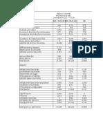 Ejercico Analisis Vertical - Horizontal