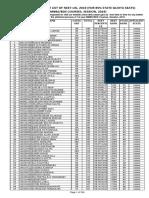 state_merit_list_neet-ug_2019_compressed.pdf