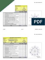 Trabajo Maintenance Scorecard