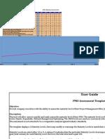 Pmo Maturity Assessment v2