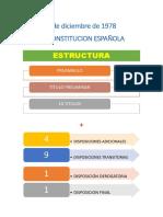Como Estudiarse La Constitución Española Del 1978
