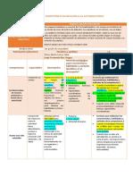 Analisis de La Competencia en Relación a La Actividad Fisica