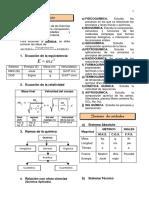 360231496-Formulario-Quimica-Parte-1.pdf