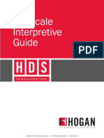 Interpreting HDS Subscales
