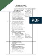 Scheme of Work f5 2010