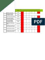 Jadwal Dan Rencana Kerja Bulanan 2018