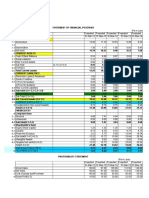 1172995 59663 Bank Appraisal Memo for Cc Tl (1)