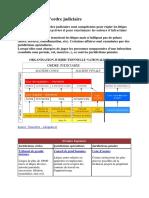 Hierarchisation des juridictions.docx