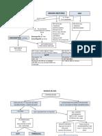 Mapas Cardiologia - Copia
