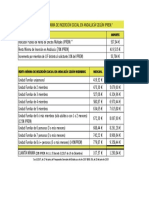Tabla Cuantia Renta Minima 2018