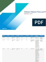 Vmware Ports