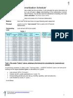 Amortization Activity Sheet