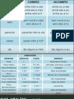 Pronomes Lista
