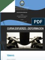 CURVAS ESFUERZO Y DEFORMACION