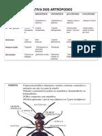 Artropodes-fix.pdf