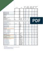 Lista de Precios 2019 materiales yucatan