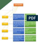Investigacion Contenedores.pdf