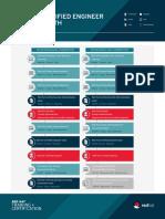 Tr Rhel7 Rhel8 Learning Path Infographic f17058 201905 En