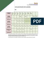 Tratamientos Tabla Equivalencia Opioides