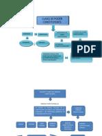Mapa Conceptual Sobre Las Fuentes Del Derecho Constitucional