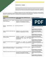 1. CG_Ejecutivo Comercial Corporativo - FARMER