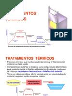 Unid_3_Tratamientos_térmicos.ppt