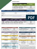 GMfees_15052016.pdf