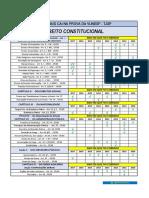 Cópia de Tabela de Matérias Mais Cobradas - Direito Constitucional