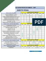 Cópia de Tabela de Matérias Mais Cobradas - Direito Penal