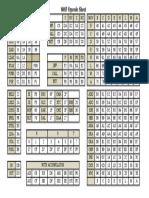 Microprocessor Instructions.pdf