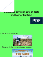 PPT3 for Diff Bet Law of Tort and Crime