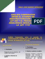 Analisis Comparativo Ley 550 y Ley 1116 de Insolvencia