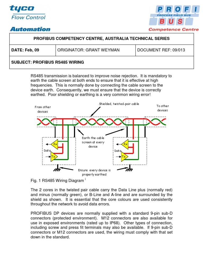 Profibus RS485 Wiring   Conector eléctrico   Cableado eléctrico on