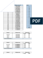 Load Takedown Load Accumulation Column Design Load Distribution