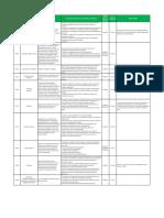 Proyectos Estudiantes Semestre 1-2020.pdf