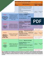 III Cronograma de Actividades Ok(1)