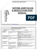 Trainers Muscle Fuunction and Testing Manual