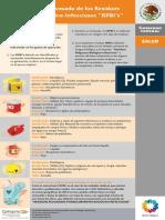 """Clasificación y envasado de los Residuos Peligrosos Biológico-Infecciosos """"RPBI's"""""""