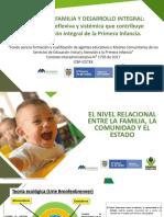 Nivel Relacional Entre La Familia.
