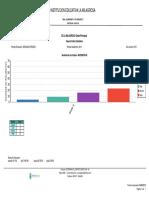 reporteGraficoAsignaturas (2019-2do. P).pdf