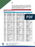 Listado Prescripciones 26 Junio 2019