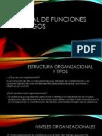 Manual de Funciones y Cargos