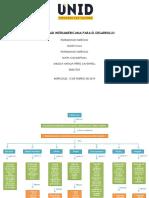 ACTIVIDAD5_MAPACONCEPTUAL-MELISSA-PEREZ-CANTARELL.pdf