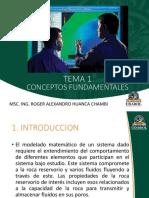 TEMA 1 - CONCEPTOS FUNDAMENTALES.pdf